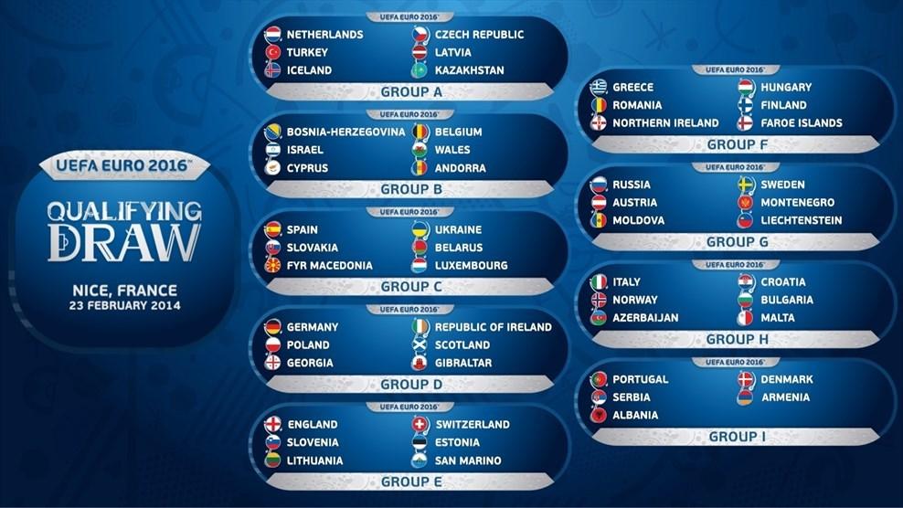euro 2017 gruppen